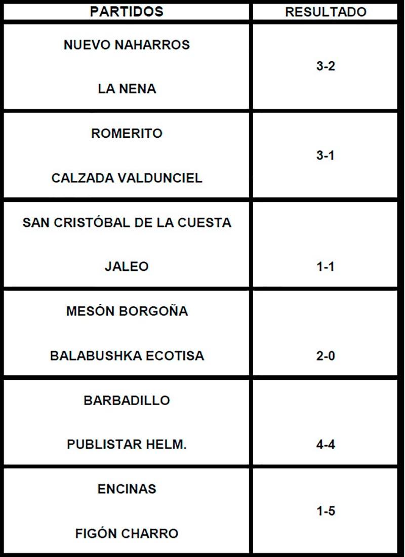 Primera división 4 jornada.