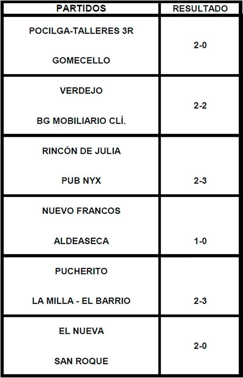 Segunda división 4 jornada.