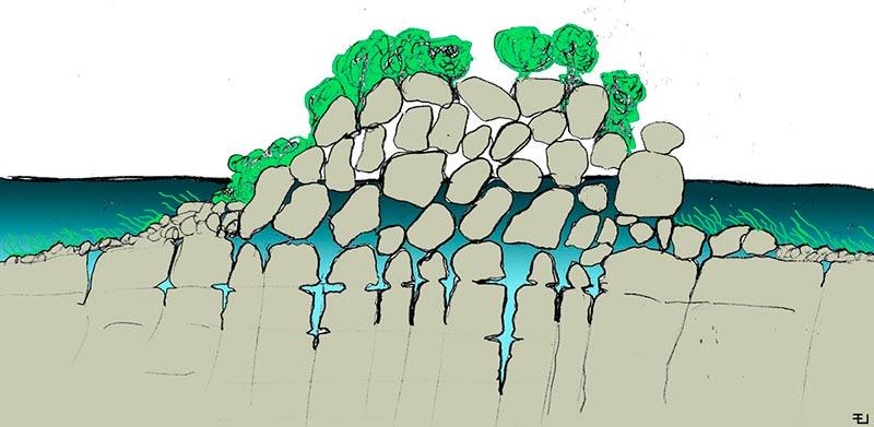Esquema de un río que se oculta bajo piedras caballeras, que forman una barrera permeable (dibujo de E. Jiménez).