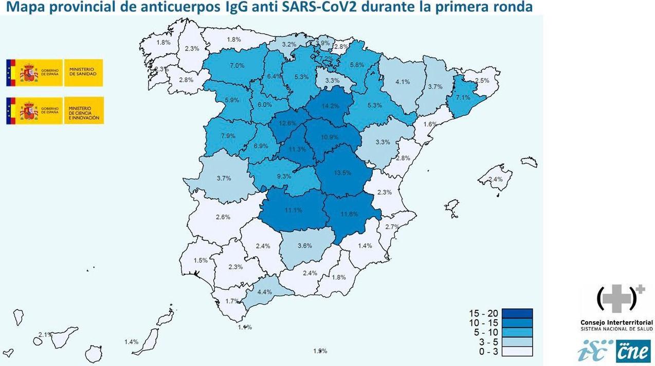 coronavirus seroprevalencia