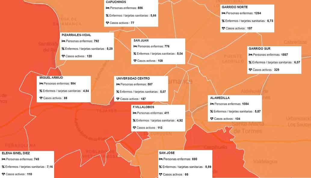 barrios con datos