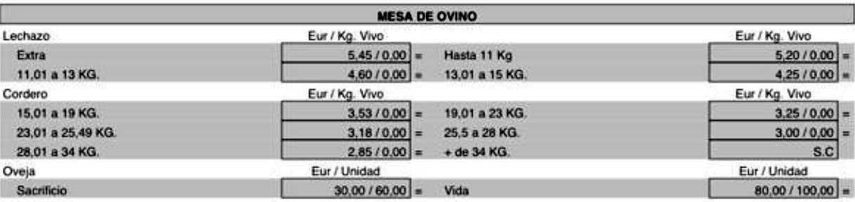 Mesa Ovino