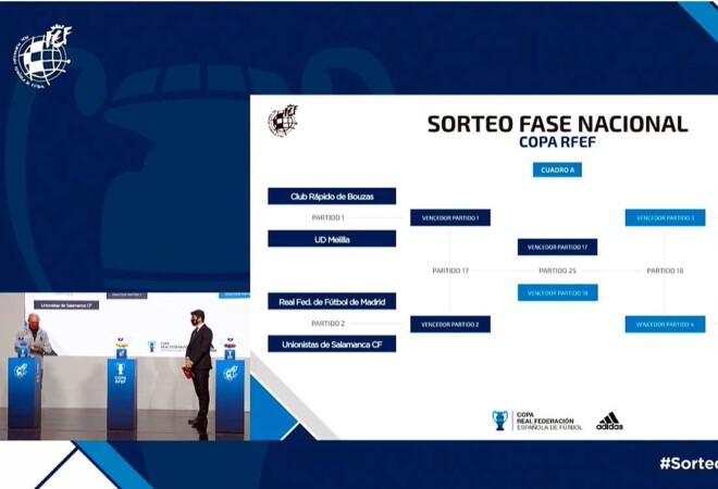 Sorteo Copa RFEF